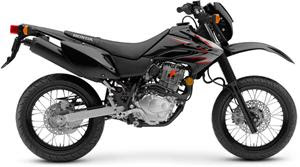 New Honda CRF230M 2009 Review