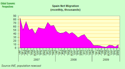 Spain+Net+Migration.png
