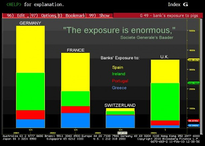 Europe%27s+Exposure+to+Peripheral+Banks.png