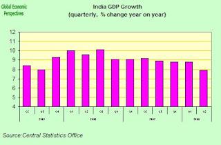 india+GDP.jpg