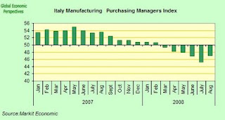 italy+manufacturing+PMI.jpg
