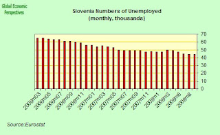 slovenia+unemployed.jpg