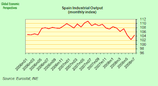 spain+IP+index.png