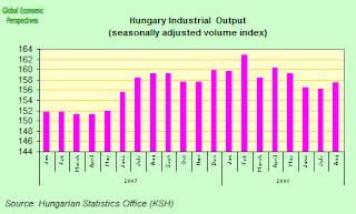 hungary+IP+index.png