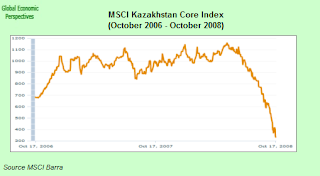 kazakh+MSCI.png