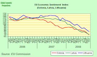 eu+sentiment+baltics.png