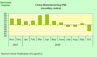 china+manufacturing+PMI.png