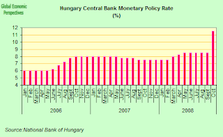 hungary+monetary+policy.png
