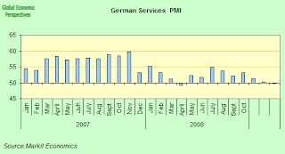 germany+services+pmi.png