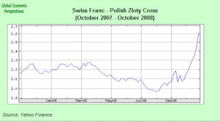 poland+zloty.png