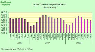 japan+employed.png