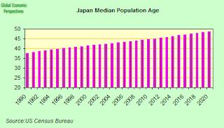 japan+median+age.png