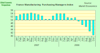 france+manufacturing+PMI.png