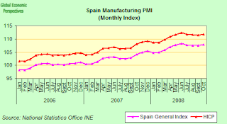 spain+CPI.png