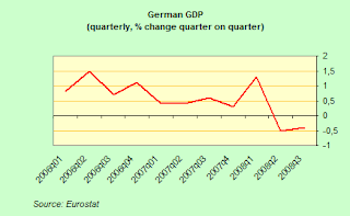 german+gdp+qoq.png
