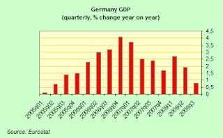 GDP+y-o-y.png