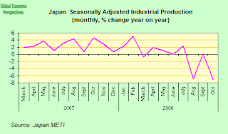 japan+ip+yoy.png