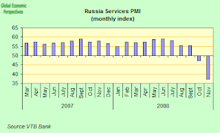 russia+services.png