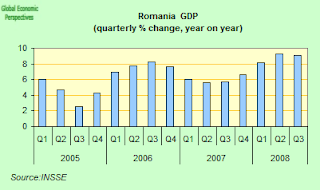 romania+GDP.png