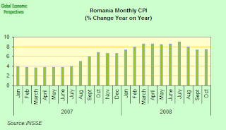 romania+inflation.png