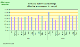 romania+wages.png