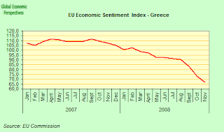 greece+EU+sentiment+index.png