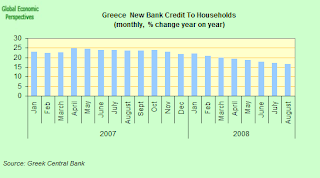 greece+household+credit.png