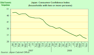 japan+consumer+confidence.png