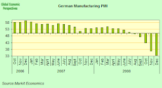 germany+manufacturing+PMI.png