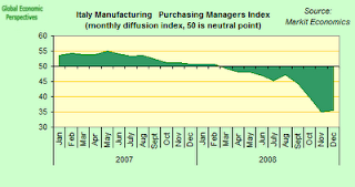 italy+manufacturing+PMI.png