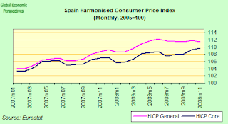 spain+HICP.png