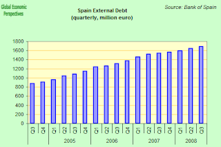 spain+external.png
