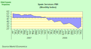 spain+services+index.png