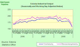 estonia+ip+index.png