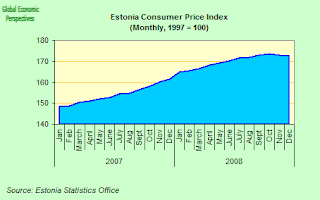 estonia+cpi.png