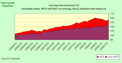 german+core+index.png