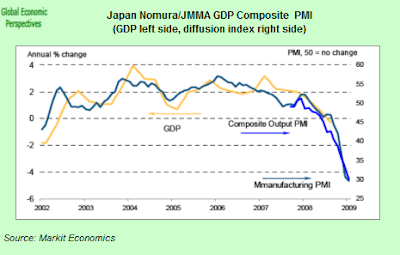 japan+pmi+GDP.png