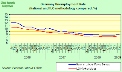 germany+unemployment.png
