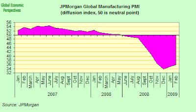 global+pmi.png