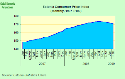 estonia+price+index.png