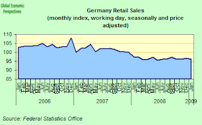 german+retail+index.png