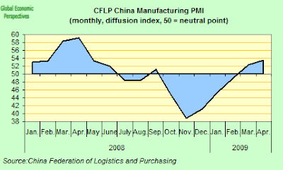 china+CPI+one.png
