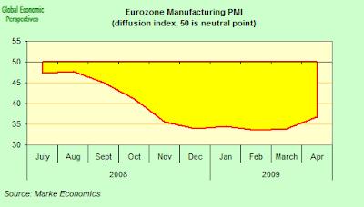 eurozone+manufacturing+pmi.png