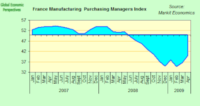 french+PMI.png