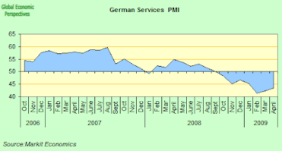 german+services+sector.png