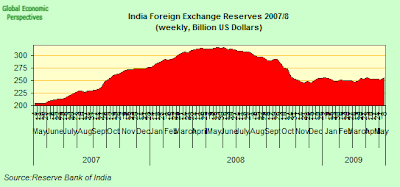 india+FX.png