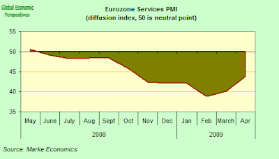 eurozone+services+PMI.png
