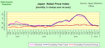 japan+retail+prices.png