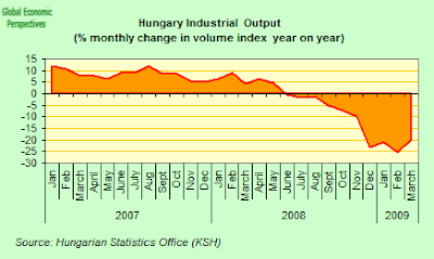 hungary+ip+yoy.png