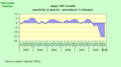 japan+GDP+one.png